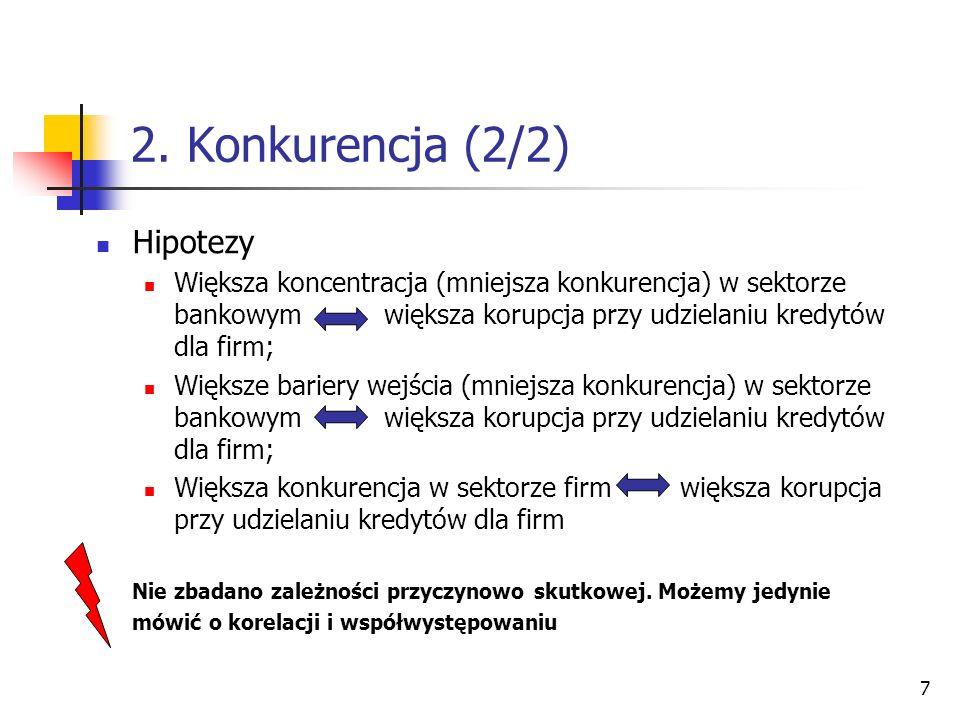 7 2. Konkurencja (2/2) Hipotezy Większa koncentracja (mniejsza konkurencja) w sektorze bankowymwiększa korupcja przy udzielaniu kredytów dla firm; Wię