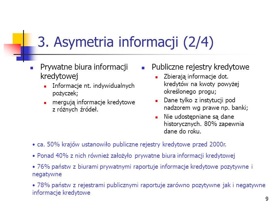 9 3. Asymetria informacji (2/4) Prywatne biura informacji kredytowej Informacje nt. indywidualnych pożyczek; mergują informacje kredytowe z różnych źr