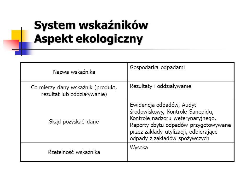 System wskaźników Aspekt ekologiczny Nazwa wskaźnika Gospodarka odpadami Co mierzy dany wskaźnik (produkt, rezultat lub oddziaływanie) Rezultaty i odd