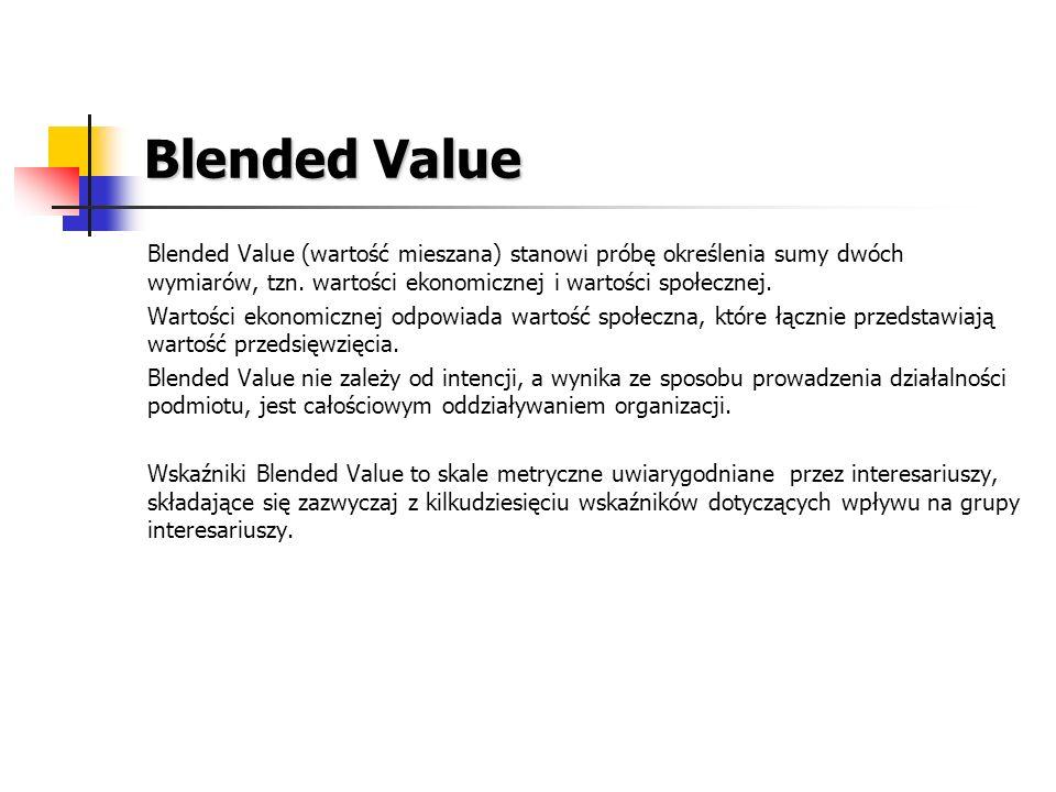 Blended Value Blended Value (wartość mieszana) stanowi próbę określenia sumy dwóch wymiarów, tzn. wartości ekonomicznej i wartości społecznej. Wartośc
