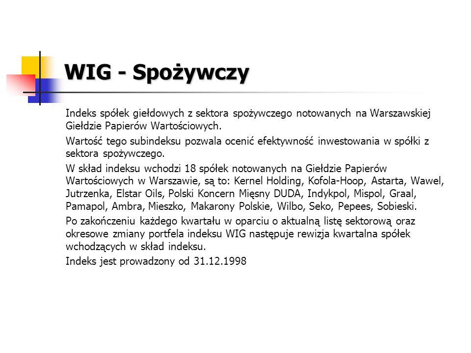 WIG - Spożywczy Indeks spółek giełdowych z sektora spożywczego notowanych na Warszawskiej Giełdzie Papierów Wartościowych. Wartość tego subindeksu poz