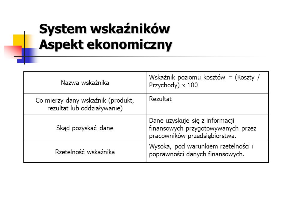 System wskaźników Aspekt ekonomiczny Nazwa wskaźnika Wska ź nik poziomu kosztów = (Koszty / Przychody) x 100 Co mierzy dany wskaźnik (produkt, rezulta