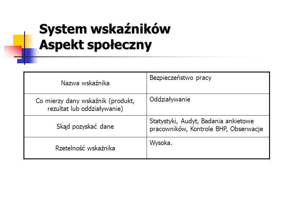 System wskaźników Aspekt społeczny Nazwa wskaźnika Bezpieczeństwo pracy Co mierzy dany wskaźnik (produkt, rezultat lub oddziaływanie) Oddziaływanie Sk