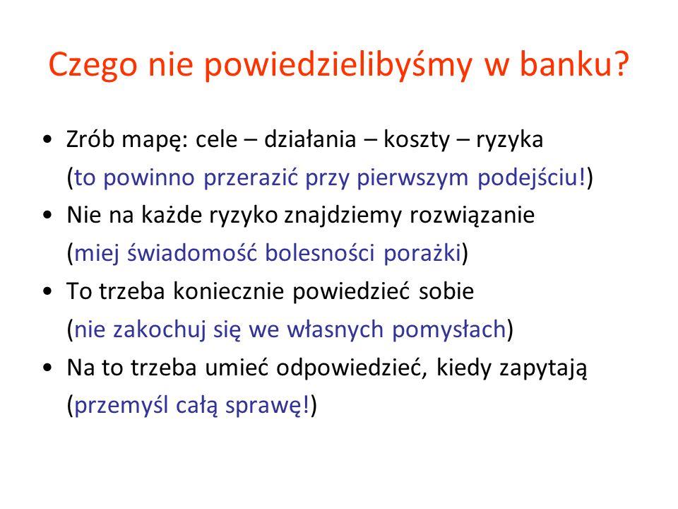 Czego nie powiedzielibyśmy w banku? Zrób mapę: cele – działania – koszty – ryzyka (to powinno przerazić przy pierwszym podejściu!) Nie na każde ryzyko