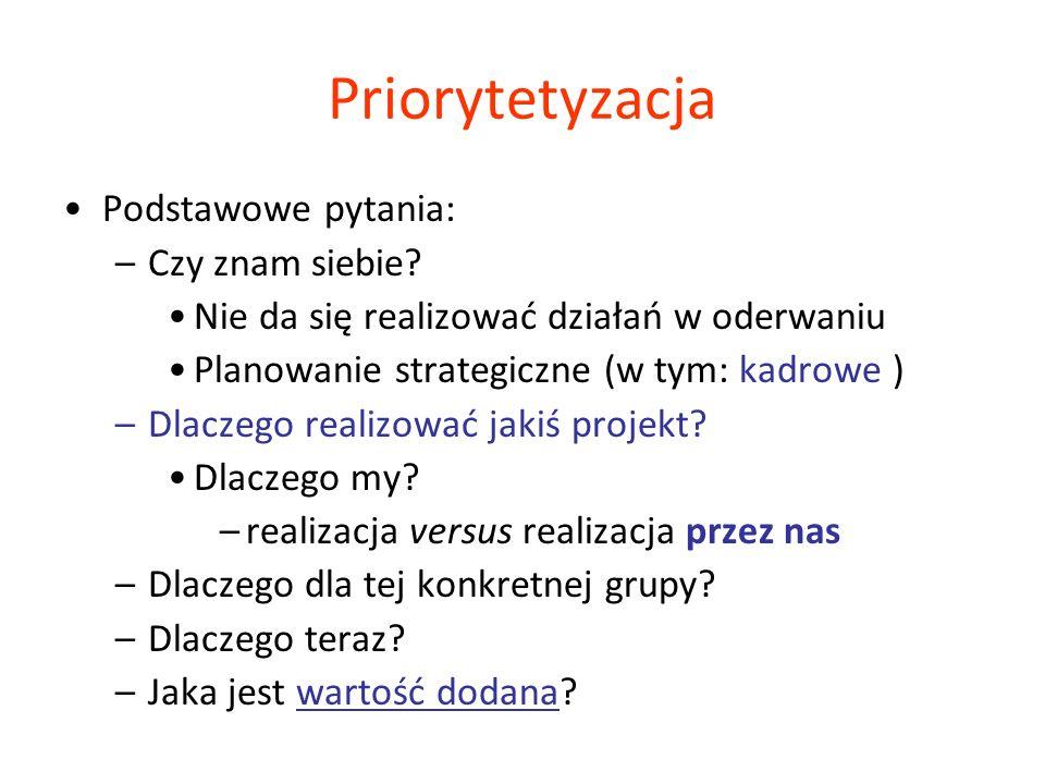 Priorytetyzacja Podstawowe pytania: –Czy znam siebie? Nie da się realizować działań w oderwaniu Planowanie strategiczne (w tym: kadrowe ) –Dlaczego re