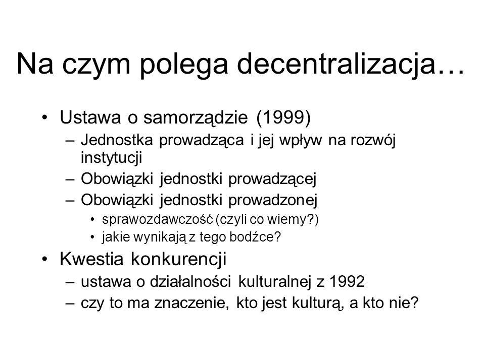 Na czym polega decentralizacja… Ustawa o samorządzie (1999) –Jednostka prowadząca i jej wpływ na rozwój instytucji –Obowiązki jednostki prowadzącej –O