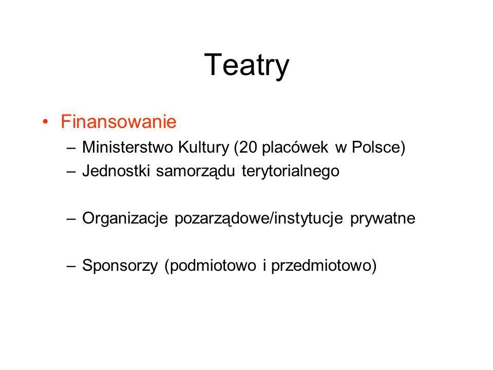 Teatry Finansowanie –Ministerstwo Kultury (20 placówek w Polsce) –Jednostki samorządu terytorialnego –Organizacje pozarządowe/instytucje prywatne –Spo
