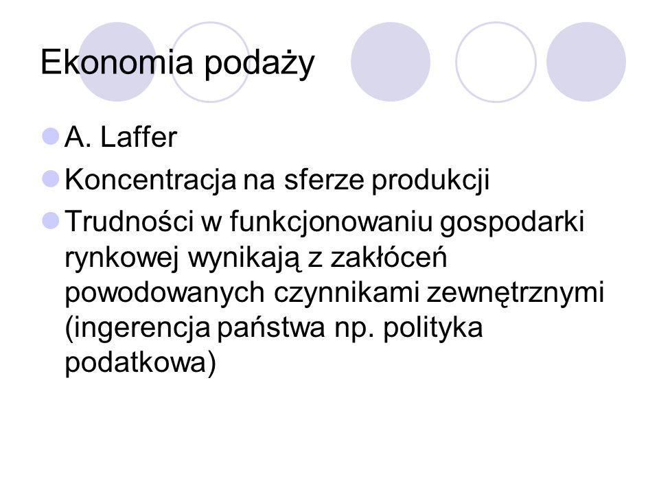 Ekonomia podaży A. Laffer Koncentracja na sferze produkcji Trudności w funkcjonowaniu gospodarki rynkowej wynikają z zakłóceń powodowanych czynnikami
