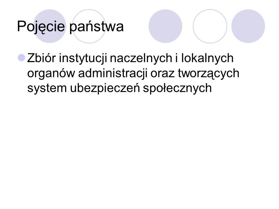 Pojęcie państwa Zbiór instytucji naczelnych i lokalnych organów administracji oraz tworzących system ubezpieczeń społecznych