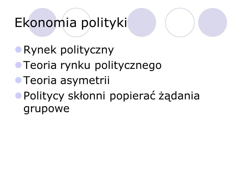 Ekonomia polityki Rynek polityczny Teoria rynku politycznego Teoria asymetrii Politycy skłonni popierać żądania grupowe