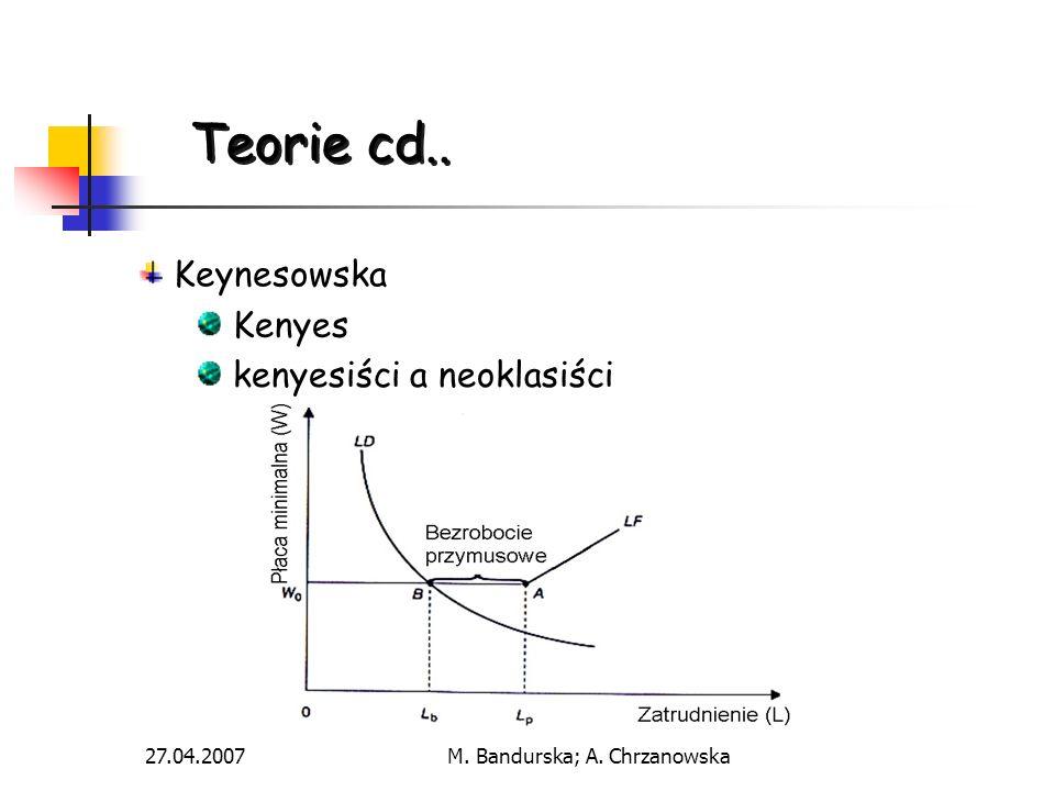 27.04.2007M. Bandurska; A. Chrzanowska Teorie cd.. Keynesowska Kenyes kenyesiści a neoklasiści