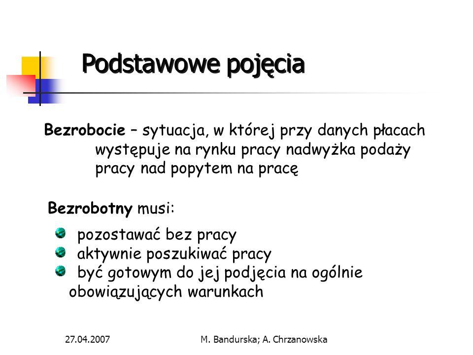 27.04.2007M. Bandurska; A. Chrzanowska Struktura zasobów na rynku pracy
