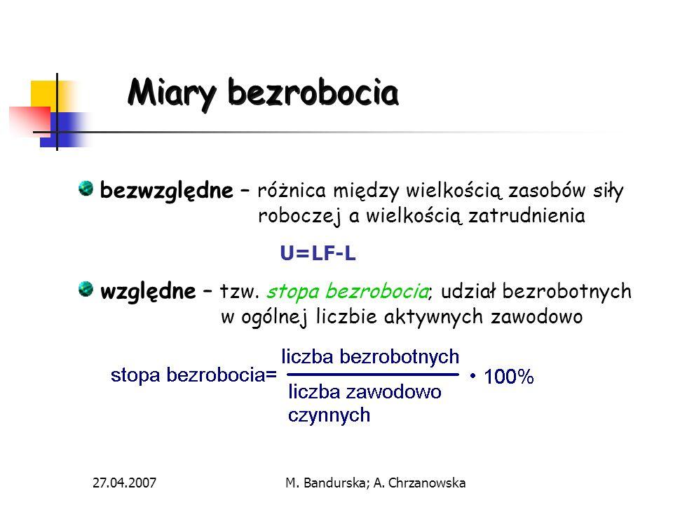 27.04.2007M.Bandurska; A. Chrzanowska Miary bezrobocia cd..