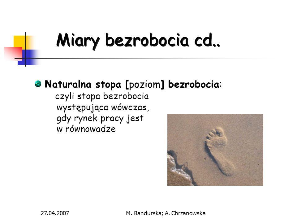 27.04.2007M. Bandurska; A. Chrzanowska Stopa bezrobocia w Polsce (%)