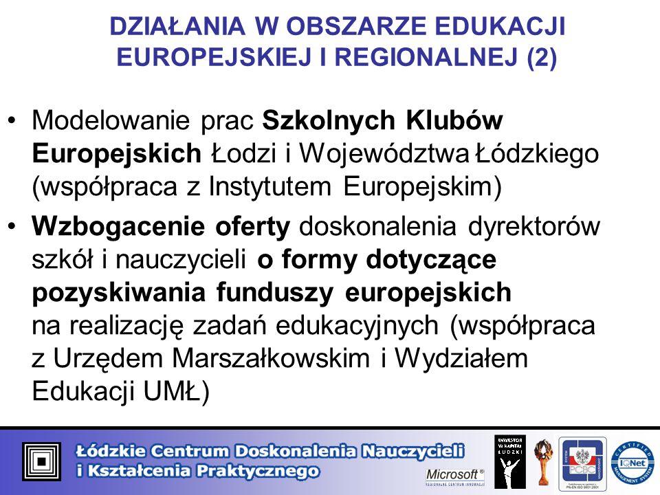 DZIAŁANIA W OBSZARZE EDUKACJI EUROPEJSKIEJ I REGIONALNEJ (2) Modelowanie prac Szkolnych Klubów Europejskich Łodzi i Województwa Łódzkiego (współpraca z Instytutem Europejskim) Wzbogacenie oferty doskonalenia dyrektorów szkół i nauczycieli o formy dotyczące pozyskiwania funduszy europejskich na realizację zadań edukacyjnych (współpraca z Urzędem Marszałkowskim i Wydziałem Edukacji UMŁ)