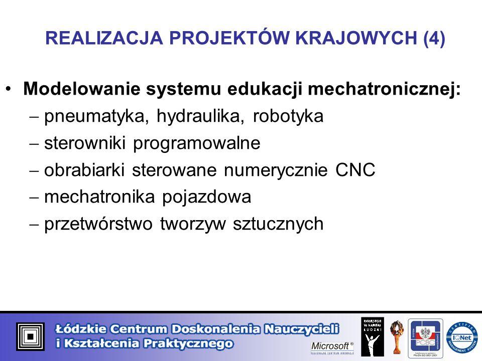 REALIZACJA PROJEKTÓW KRAJOWYCH (4) Modelowanie systemu edukacji mechatronicznej: pneumatyka, hydraulika, robotyka sterowniki programowalne obrabiarki sterowane numerycznie CNC mechatronika pojazdowa przetwórstwo tworzyw sztucznych