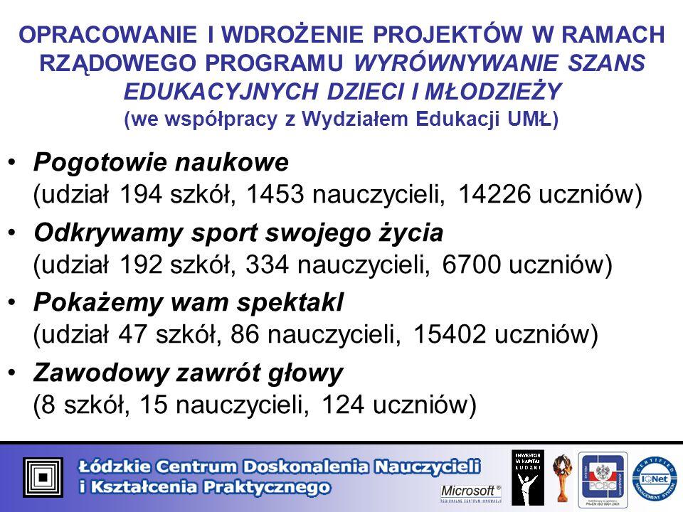 OPRACOWANIE I WDROŻENIE PROJEKTÓW W RAMACH RZĄDOWEGO PROGRAMU WYRÓWNYWANIE SZANS EDUKACYJNYCH DZIECI I MŁODZIEŻY (we współpracy z Wydziałem Edukacji UMŁ) Pogotowie naukowe (udział 194 szkół, 1453 nauczycieli, 14226 uczniów) Odkrywamy sport swojego życia (udział 192 szkół, 334 nauczycieli, 6700 uczniów) Pokażemy wam spektakl (udział 47 szkół, 86 nauczycieli, 15402 uczniów) Zawodowy zawrót głowy (8 szkół, 15 nauczycieli, 124 uczniów)