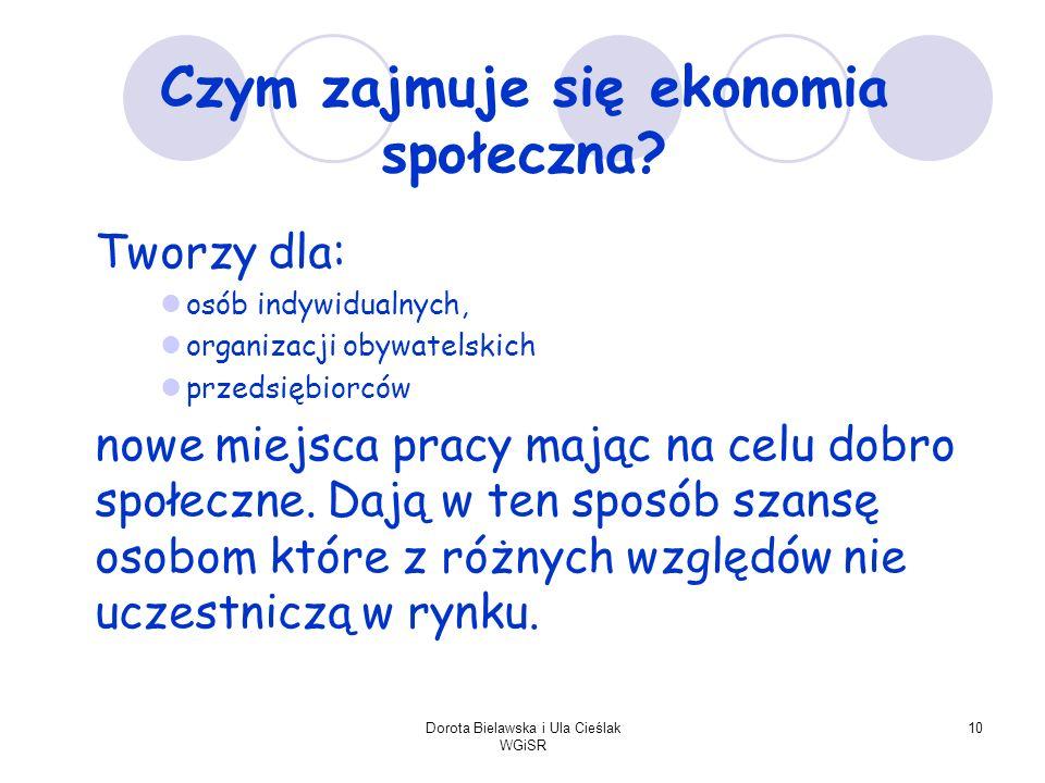 Dorota Bielawska i Ula Cieślak WGiSR 10 Tworzy dla: osób indywidualnych, organizacji obywatelskich przedsiębiorców nowe miejsca pracy mając na celu do