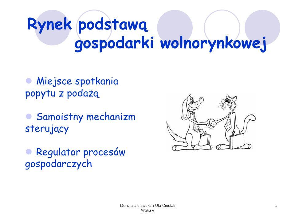 Dorota Bielawska i Ula Cieślak WGiSR 3 Miejsce spotkania popytu z podażą Samoistny mechanizm sterujący Regulator procesów gospodarczych Rynek podstawą