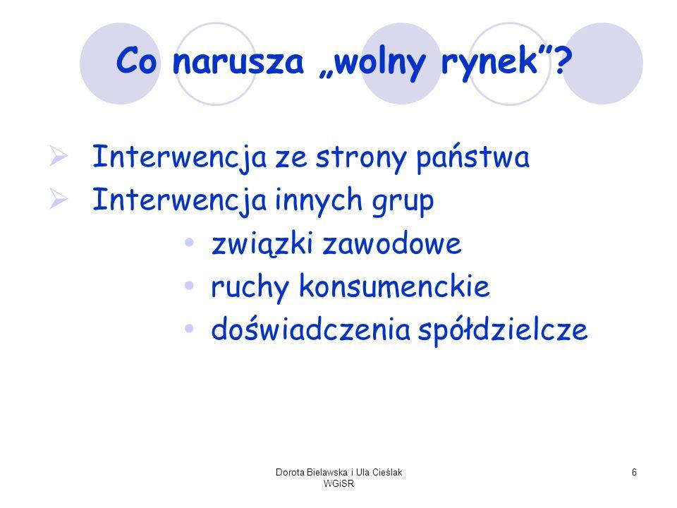 Dorota Bielawska i Ula Cieślak WGiSR 6 Co narusza wolny rynek? Interwencja ze strony państwa Interwencja innych grup związki zawodowe ruchy konsumenck