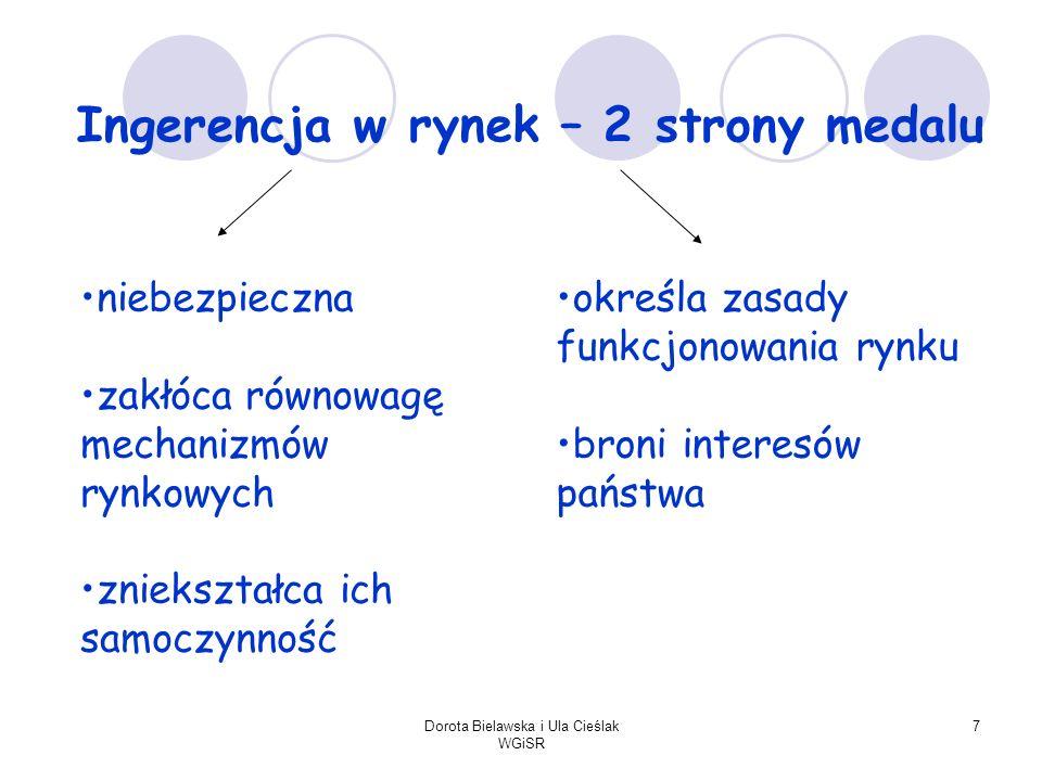 Dorota Bielawska i Ula Cieślak WGiSR 7 Ingerencja w rynek – 2 strony medalu niebezpieczna zakłóca równowagę mechanizmów rynkowych zniekształca ich sam