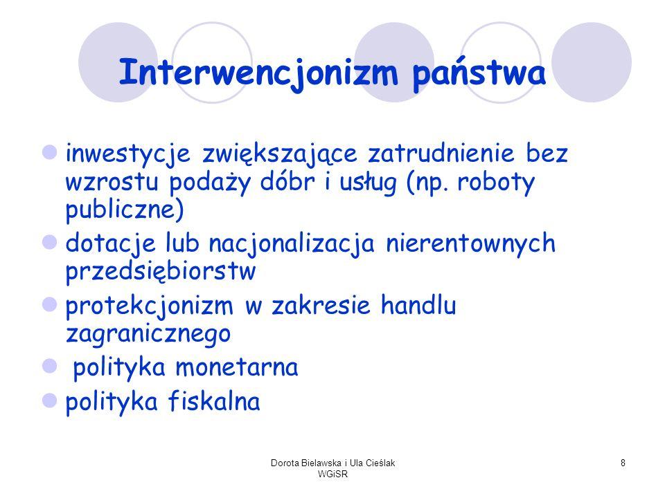 Dorota Bielawska i Ula Cieślak WGiSR 8 Interwencjonizm państwa inwestycje zwiększające zatrudnienie bez wzrostu podaży dóbr i usług (np. roboty public