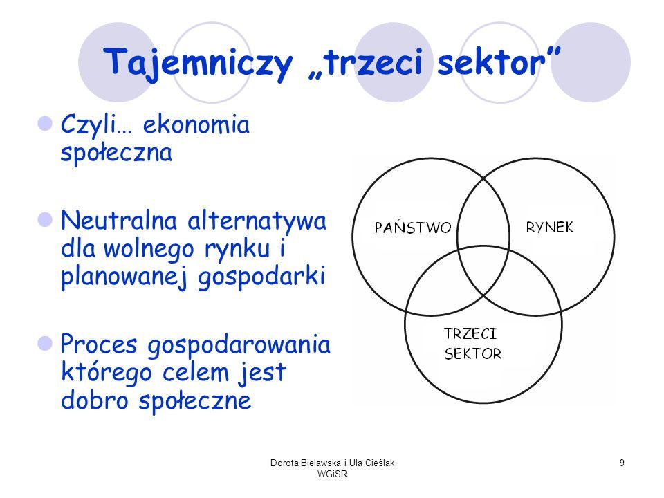 Dorota Bielawska i Ula Cieślak WGiSR 9 Tajemniczy trzeci sektor Czyli… ekonomia społeczna Neutralna alternatywa dla wolnego rynku i planowanej gospoda
