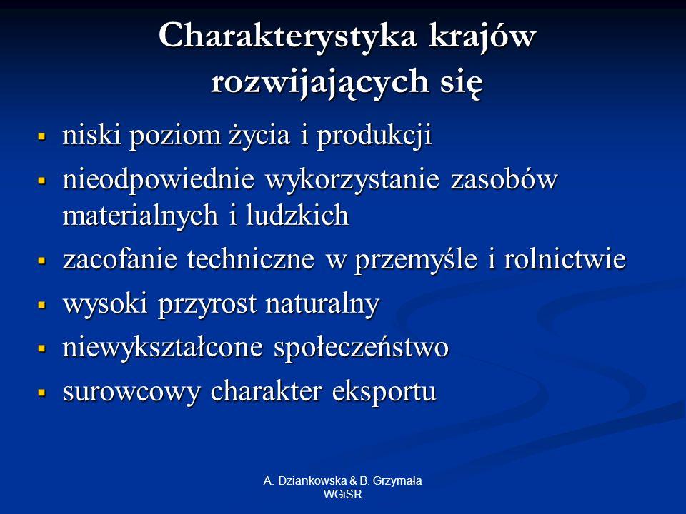 A. Dziankowska & B. Grzymała WGiSR Charakterystyka krajów rozwijających się niski poziom życia i produkcji niski poziom życia i produkcji nieodpowiedn