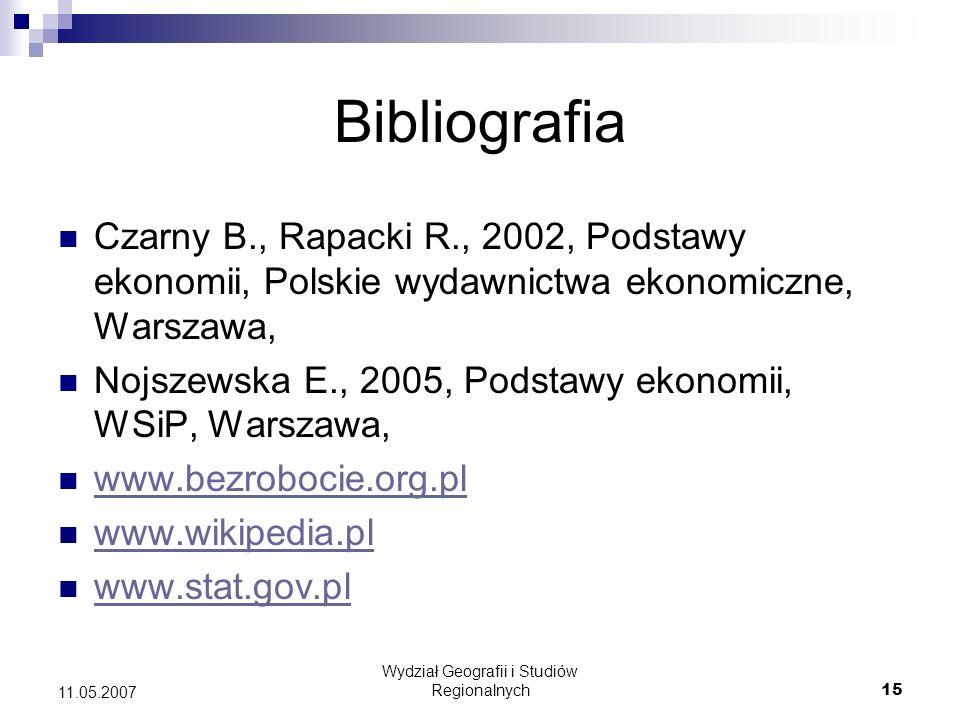 Wydział Geografii i Studiów Regionalnych15 11.05.2007 Bibliografia Czarny B., Rapacki R., 2002, Podstawy ekonomii, Polskie wydawnictwa ekonomiczne, Wa