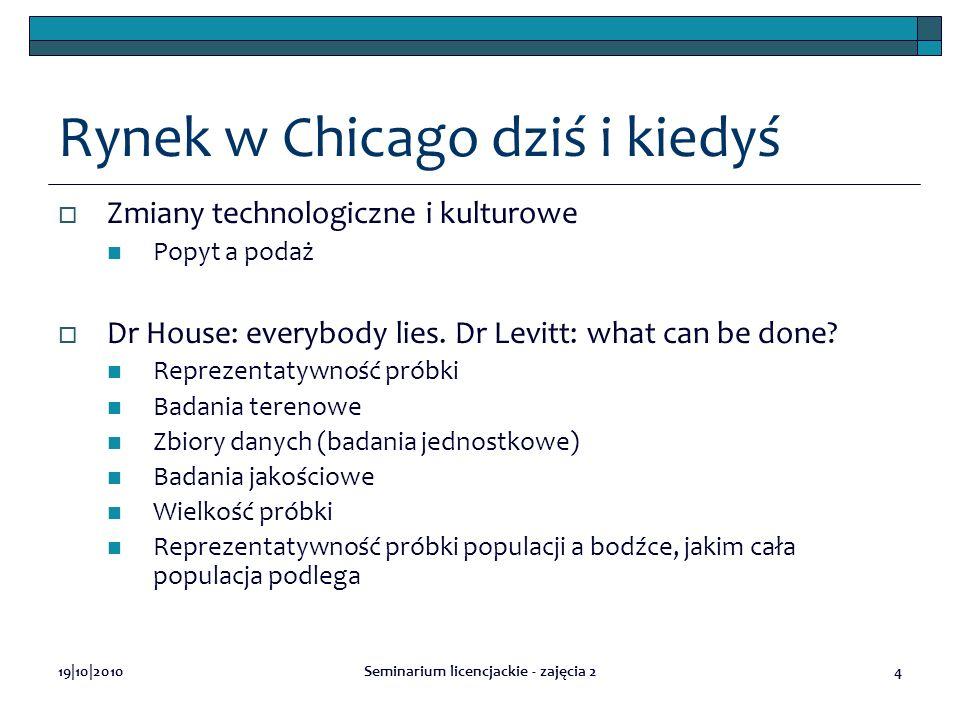 19|10|2010Seminarium licencjackie - zajęcia 24 Rynek w Chicago dziś i kiedyś Zmiany technologiczne i kulturowe Popyt a podaż Dr House: everybody lies.