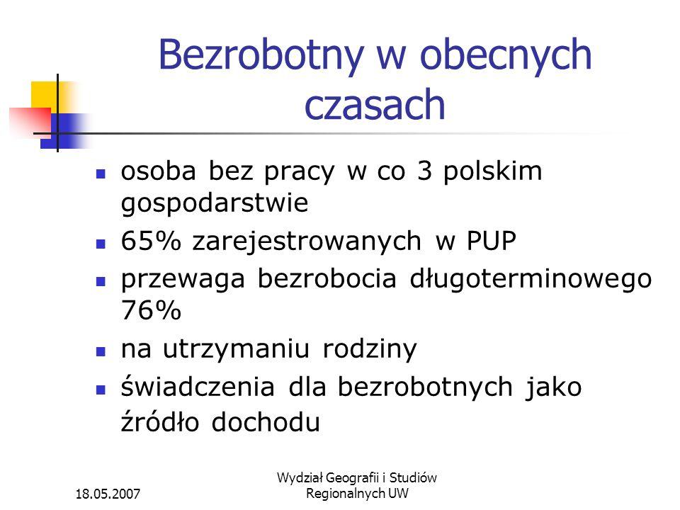 18.05.2007 Wydział Geografii i Studiów Regionalnych UW Bezrobotny w obecnych czasach osoba bez pracy w co 3 polskim gospodarstwie 65% zarejestrowanych
