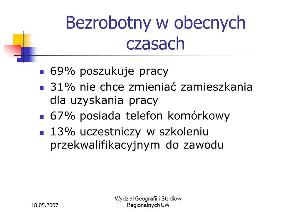 18.05.2007 Wydział Geografii i Studiów Regionalnych UW Bezrobotny w obecnych czasach 69% poszukuje pracy 31% nie chce zmieniać zamieszkania dla uzyska