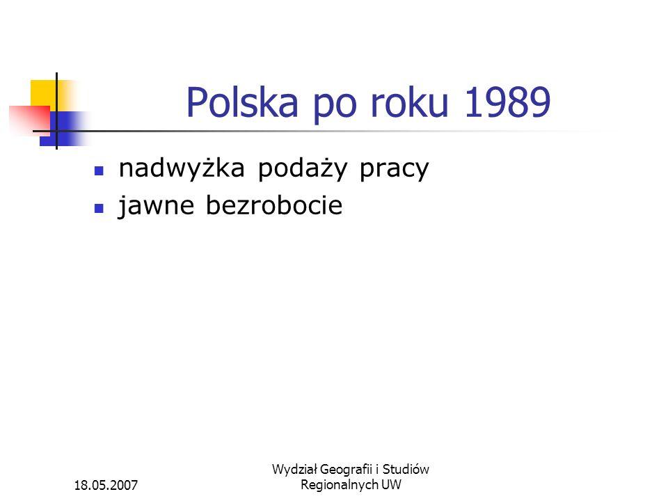 18.05.2007 Wydział Geografii i Studiów Regionalnych UW Polska po roku 1989 nadwyżka podaży pracy jawne bezrobocie