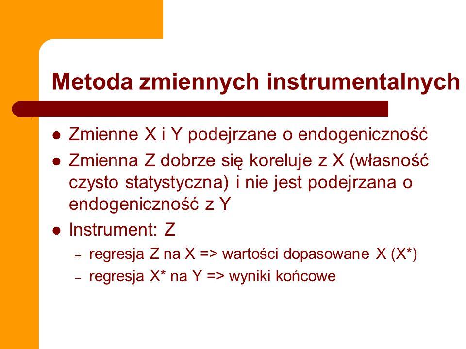 Metoda zmiennych instrumentalnych Zmienne X i Y podejrzane o endogeniczność Zmienna Z dobrze się koreluje z X (własność czysto statystyczna) i nie jes
