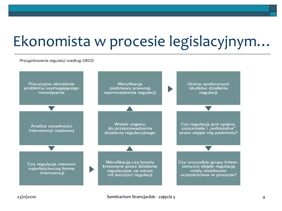 23|11|2010Seminarium licencjackie - zajęcia 54 Ekonomista w procesie legislacyjnym…