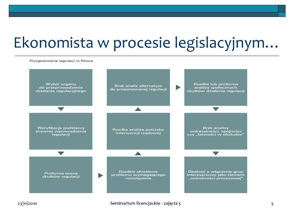23|11|2010Seminarium licencjackie - zajęcia 55 Ekonomista w procesie legislacyjnym…