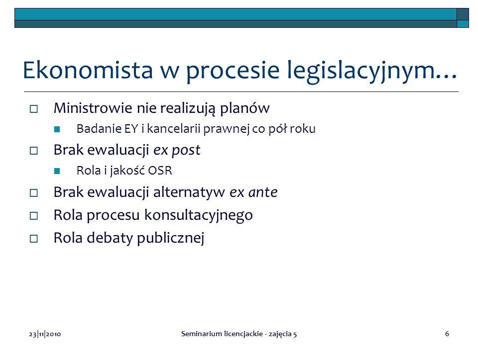 23|11|2010Seminarium licencjackie - zajęcia 56 Ekonomista w procesie legislacyjnym… Ministrowie nie realizują planów Badanie EY i kancelarii prawnej c