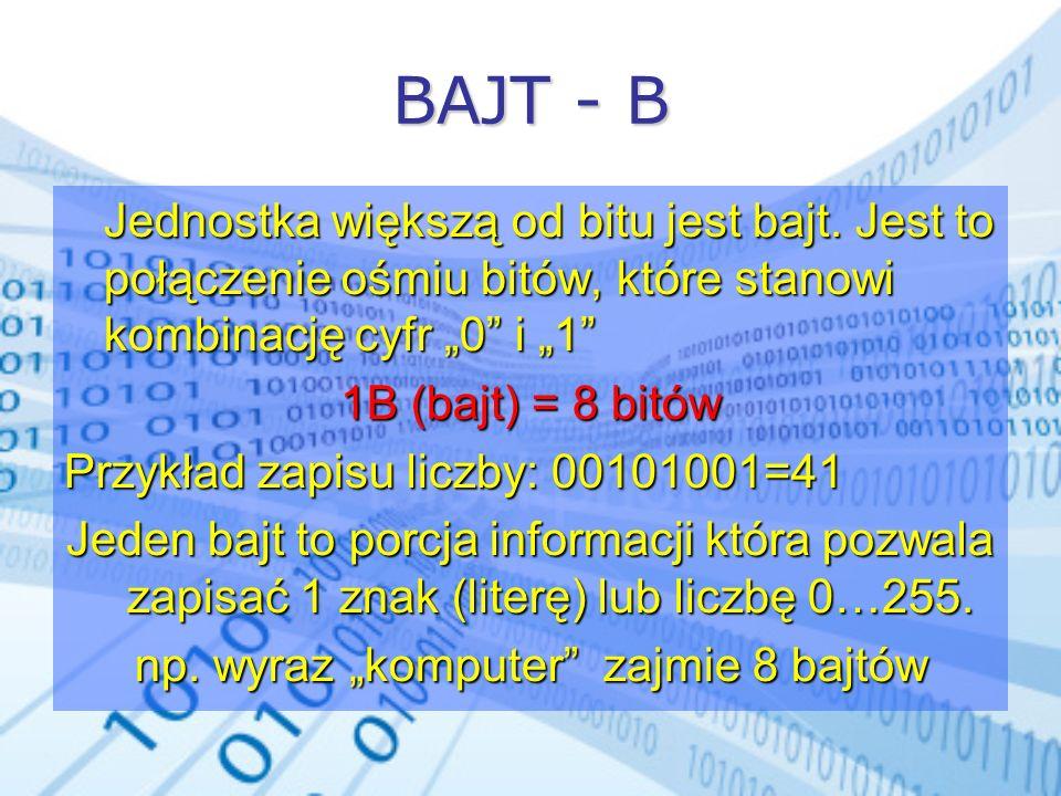 BAJT - B Jednostka większą od bitu jest bajt. Jest to połączenie ośmiu bitów, które stanowi kombinację cyfr 0 i 1 1B (bajt) = 8 bitów Przykład zapisu
