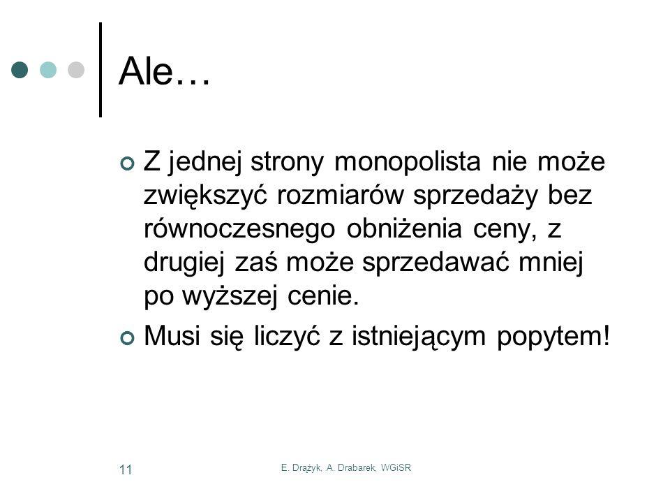 E. Drążyk, A. Drabarek, WGiSR 11 Ale… Z jednej strony monopolista nie może zwiększyć rozmiarów sprzedaży bez równoczesnego obniżenia ceny, z drugiej z