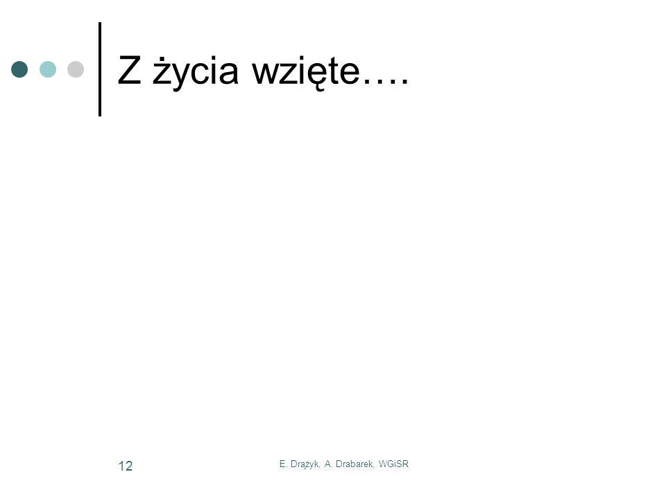 E. Drążyk, A. Drabarek, WGiSR 12 Z życia wzięte….