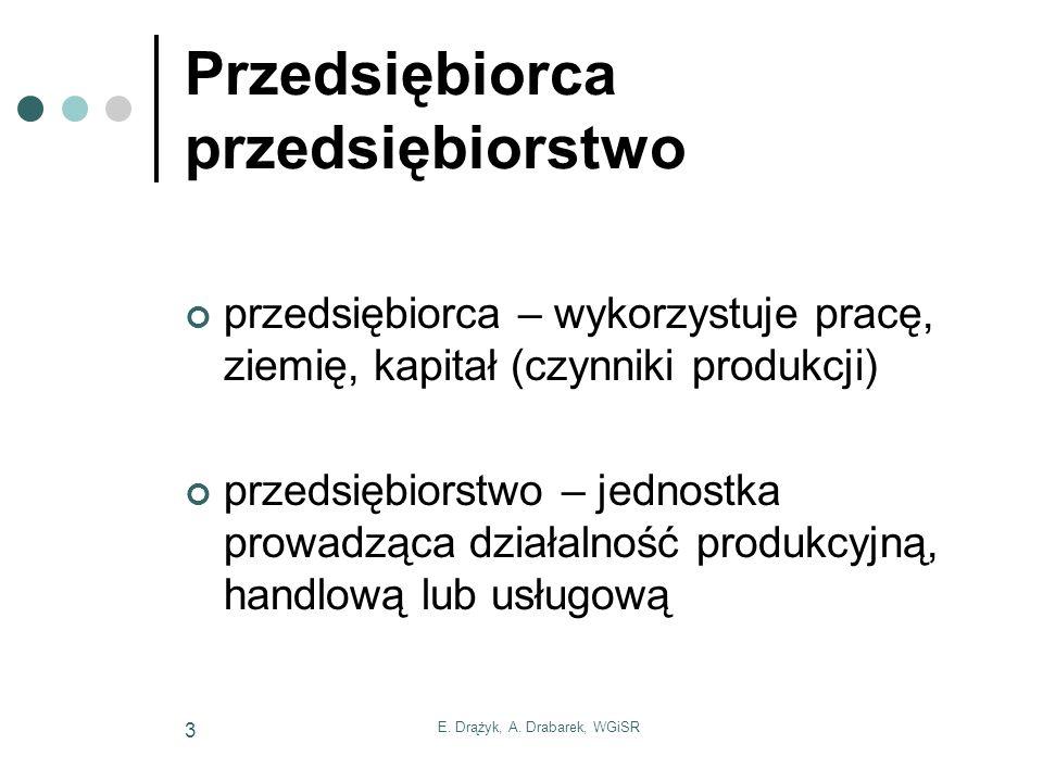 E. Drążyk, A. Drabarek, WGiSR 3 Przedsiębiorca przedsiębiorstwo przedsiębiorca – wykorzystuje pracę, ziemię, kapitał (czynniki produkcji) przedsiębior