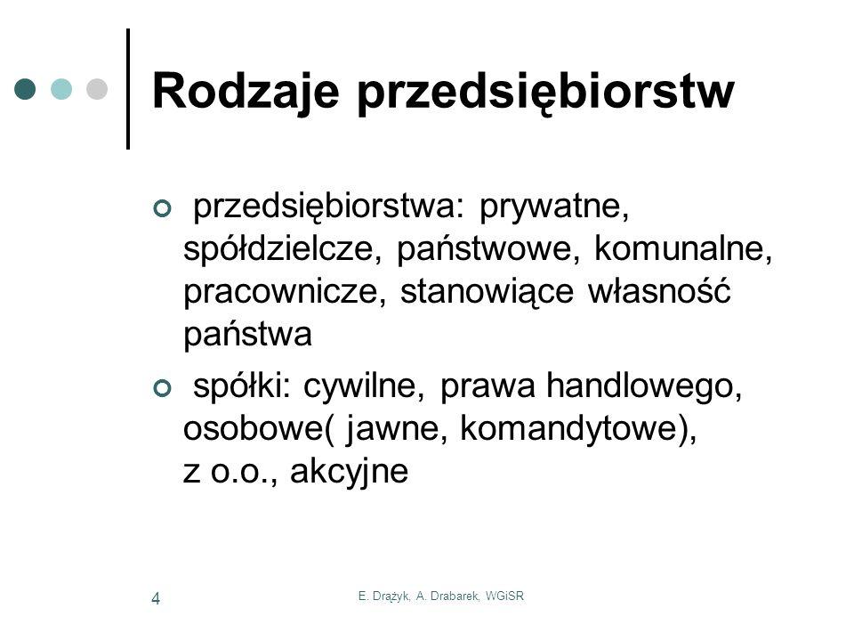 E. Drążyk, A. Drabarek, WGiSR 4 Rodzaje przedsiębiorstw przedsiębiorstwa: prywatne, spółdzielcze, państwowe, komunalne, pracownicze, stanowiące własno