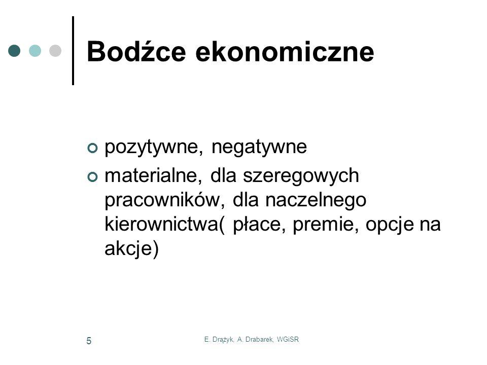 E. Drążyk, A. Drabarek, WGiSR 5 Bodźce ekonomiczne pozytywne, negatywne materialne, dla szeregowych pracowników, dla naczelnego kierownictwa( płace, p
