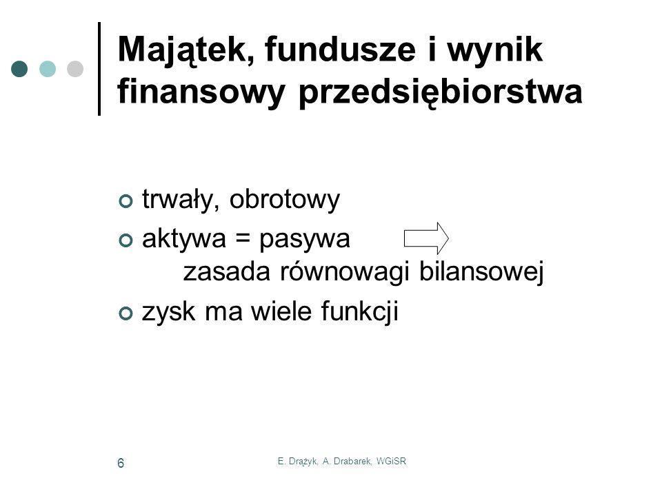 E. Drążyk, A. Drabarek, WGiSR 6 Majątek, fundusze i wynik finansowy przedsiębiorstwa trwały, obrotowy aktywa = pasywa zasada równowagi bilansowej zysk