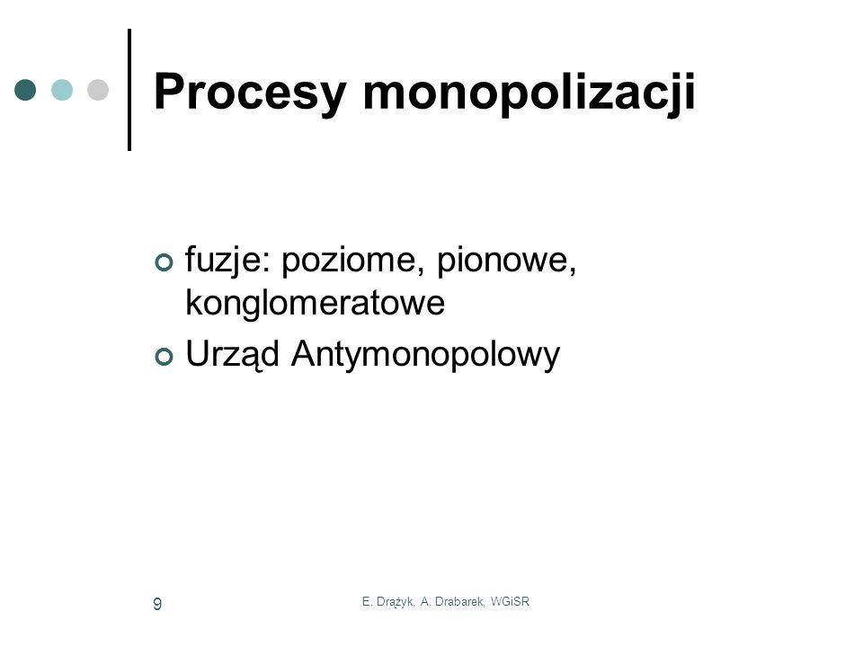 E. Drążyk, A. Drabarek, WGiSR 9 Procesy monopolizacji fuzje: poziome, pionowe, konglomeratowe Urząd Antymonopolowy