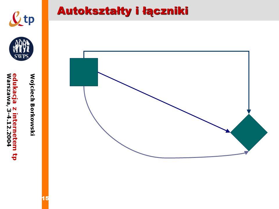 15 edukacja z internetem tpWarszawa, 3-4.12.2004 Wojciech Borkowski Autokształty i łączniki