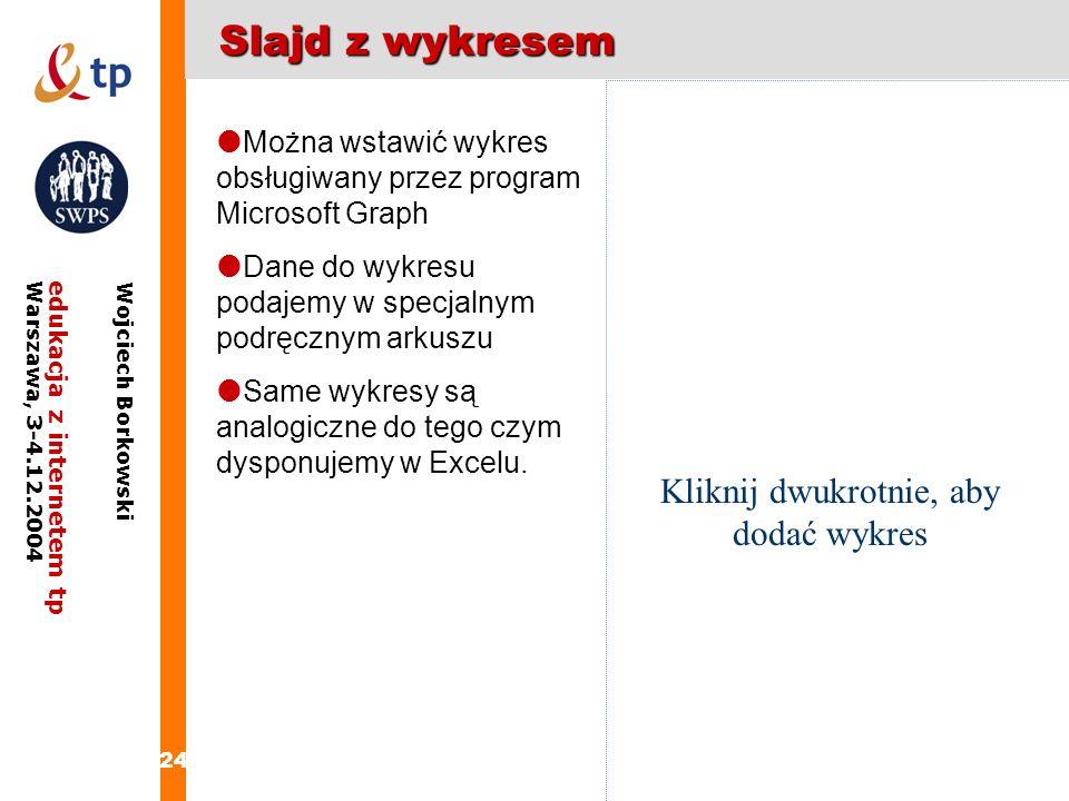 24 edukacja z internetem tpWarszawa, 3-4.12.2004 Wojciech Borkowski Slajd z wykresem Można wstawić wykres obsługiwany przez program Microsoft Graph Da
