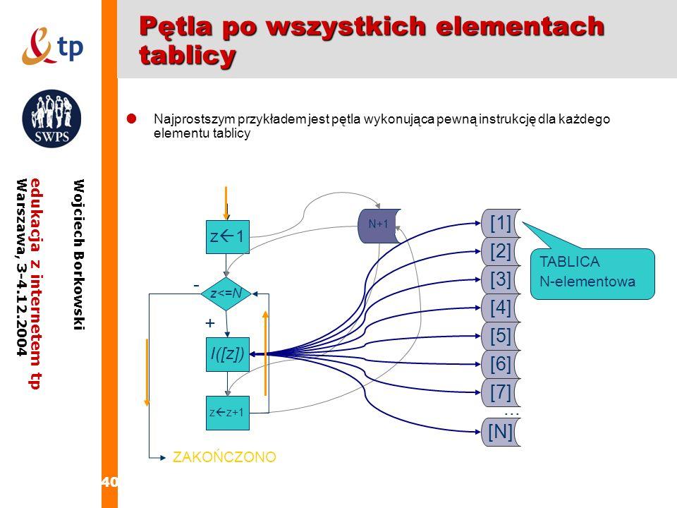 40 edukacja z internetem tpWarszawa, 3-4.12.2004 Wojciech Borkowski Pętla po wszystkich elementach tablicy Najprostszym przykładem jest pętla wykonują
