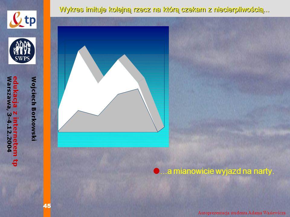 45 edukacja z internetem tpWarszawa, 3-4.12.2004 Wojciech Borkowski Wykres imituje kolejną rzecz na którą czekam z niecierpliwością......a mianowicie