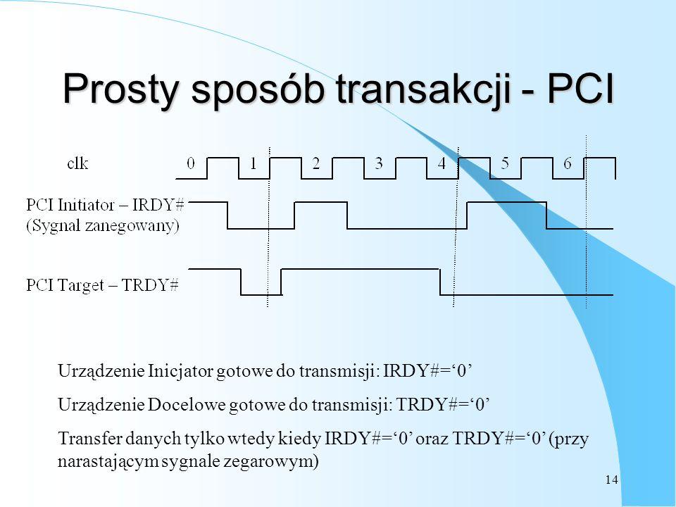 14 Prosty sposób transakcji - PCI Urządzenie Inicjator gotowe do transmisji: IRDY#=0 Urządzenie Docelowe gotowe do transmisji: TRDY#=0 Transfer danych